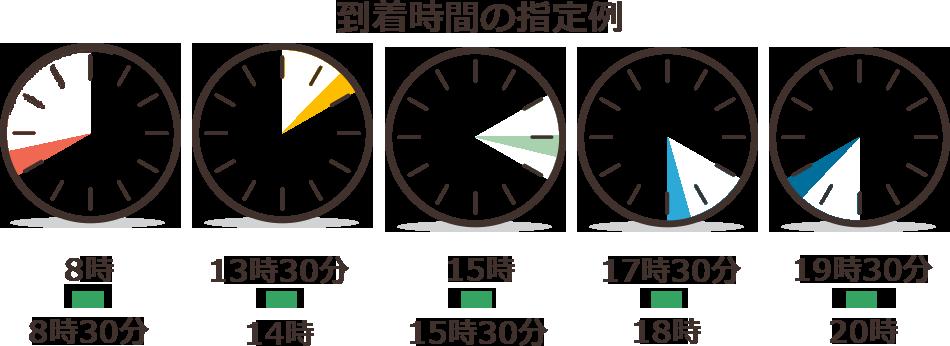 時間が指定出来ます!8時~12時、12時~14時、14時~16時、16時~18時、18時~20時
