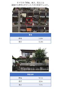 現地調査シート(敷地・家屋全体)